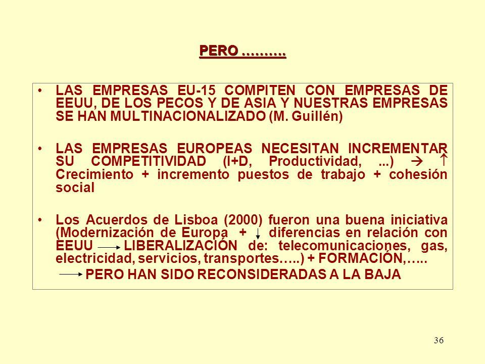 PERO ………. LAS EMPRESAS EU-15 COMPITEN CON EMPRESAS DE EEUU, DE LOS PECOS Y DE ASIA Y NUESTRAS EMPRESAS SE HAN MULTINACIONALIZADO (M. Guillén)