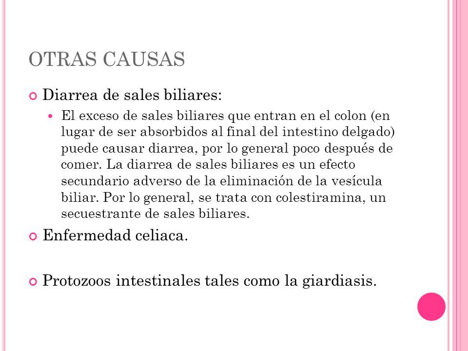 OTRAS CAUSAS Diarrea de sales biliares: Enfermedad celiaca.