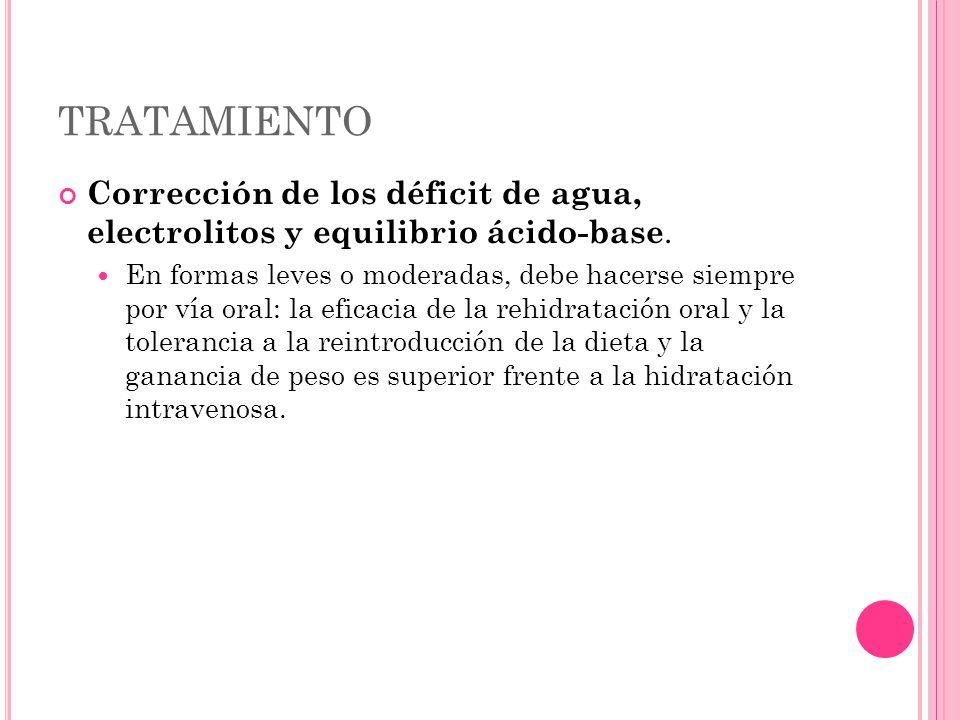 TRATAMIENTO Corrección de los déficit de agua, electrolitos y equilibrio ácido-base.