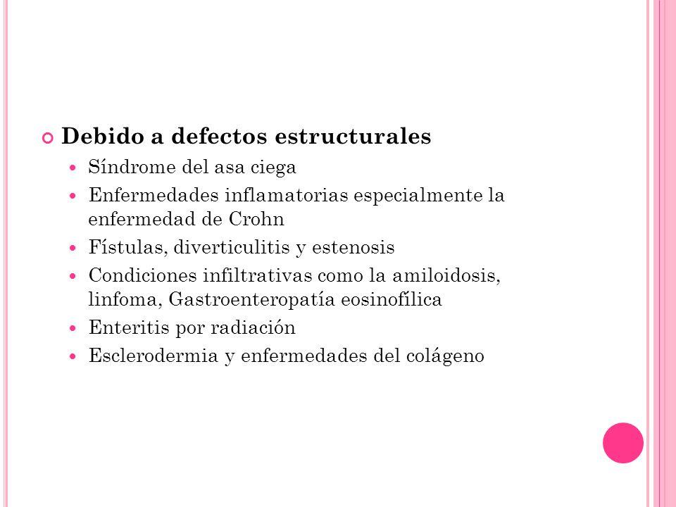 Debido a defectos estructurales