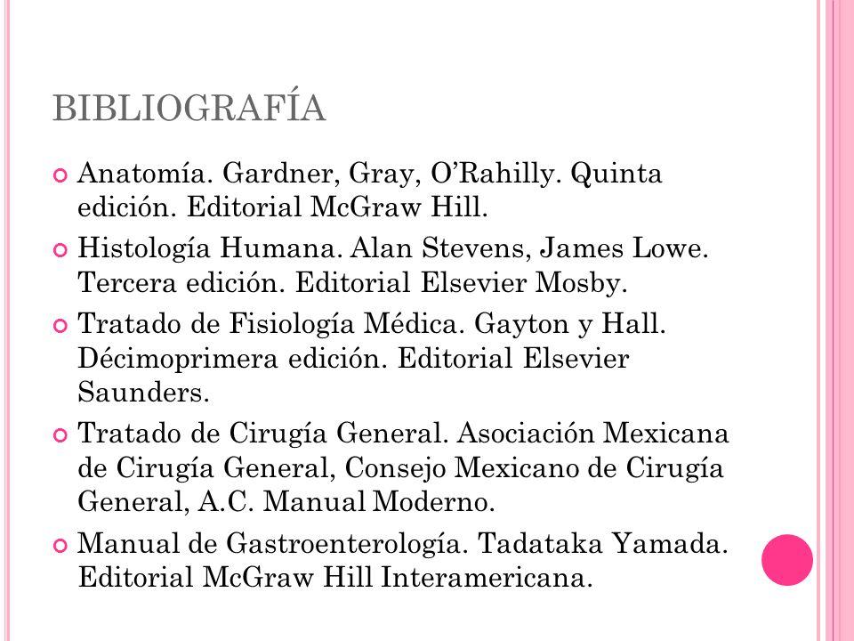 BIBLIOGRAFÍA Anatomía. Gardner, Gray, O'Rahilly. Quinta edición. Editorial McGraw Hill.