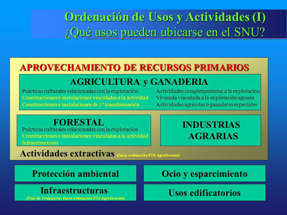 Ordenación de Usos y Actividades (I)