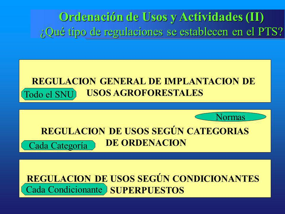 Ordenación de Usos y Actividades (II)