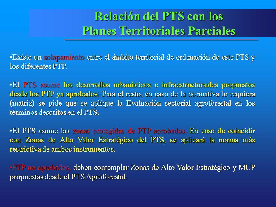 Relación del PTS con los Planes Territoriales Parciales