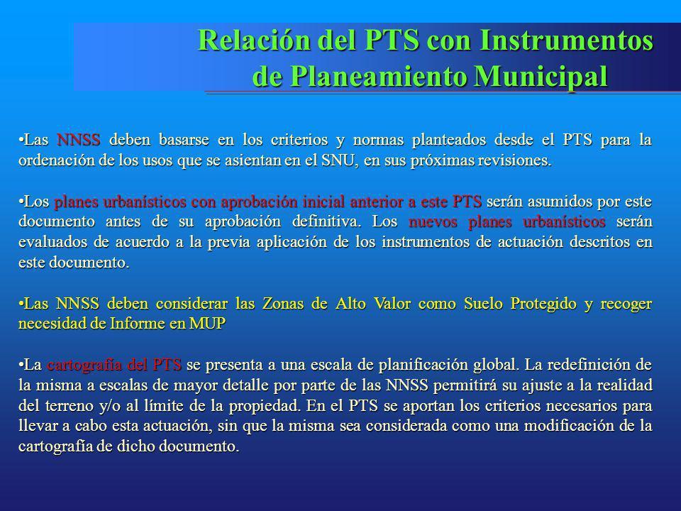 Relación del PTS con Instrumentos de Planeamiento Municipal