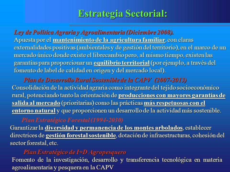 Estrategia Sectorial: