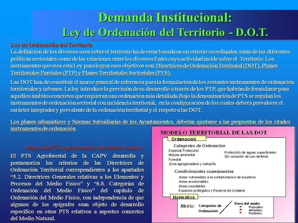 Demanda Institucional: Ley de Ordenación del Territorio - D.O.T.