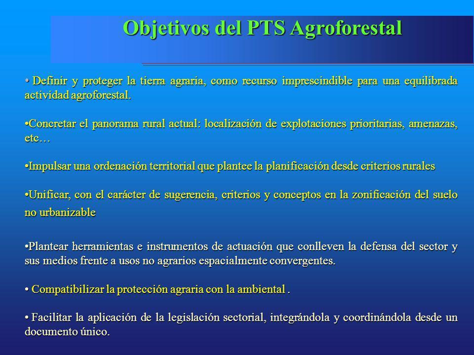 Objetivos del PTS Agroforestal
