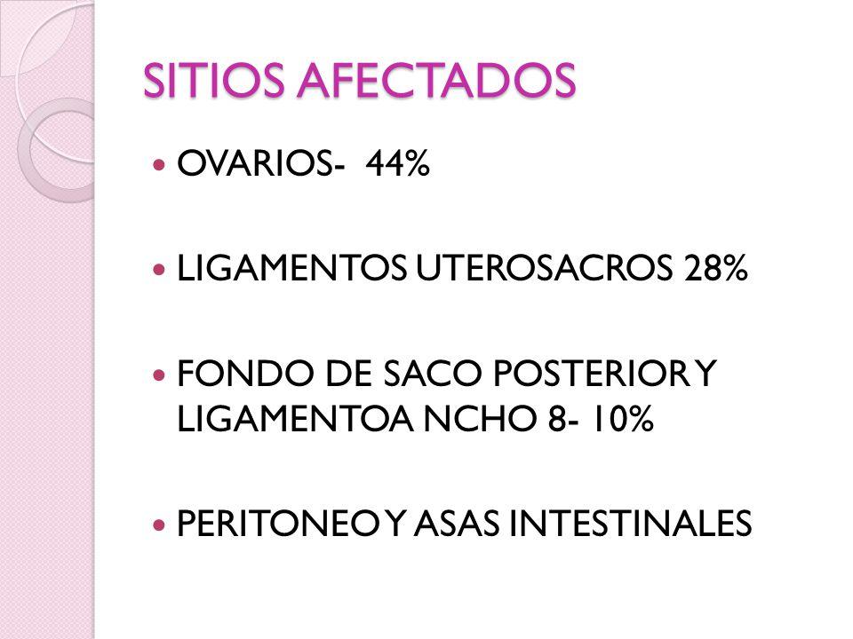 SITIOS AFECTADOS OVARIOS- 44% LIGAMENTOS UTEROSACROS 28%