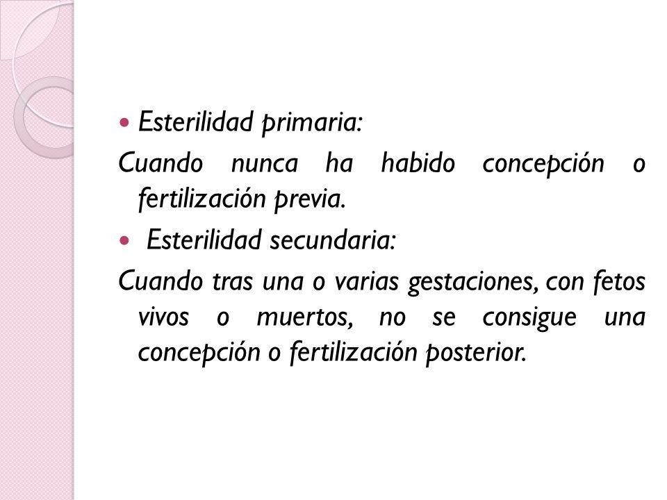Esterilidad primaria: