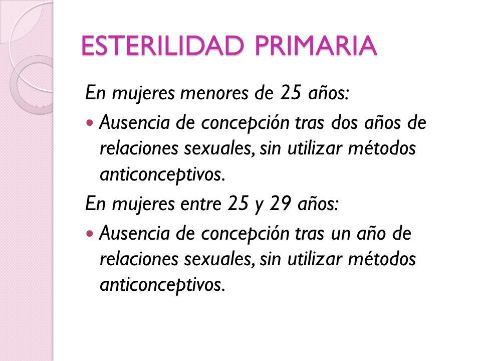 ESTERILIDAD PRIMARIA En mujeres menores de 25 años: