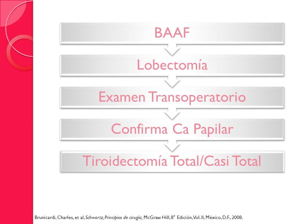 Tiroidectomía Total/Casi Total Confirma Ca Papilar