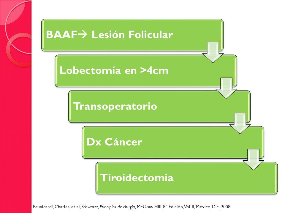 BAAF Lesión Folicular