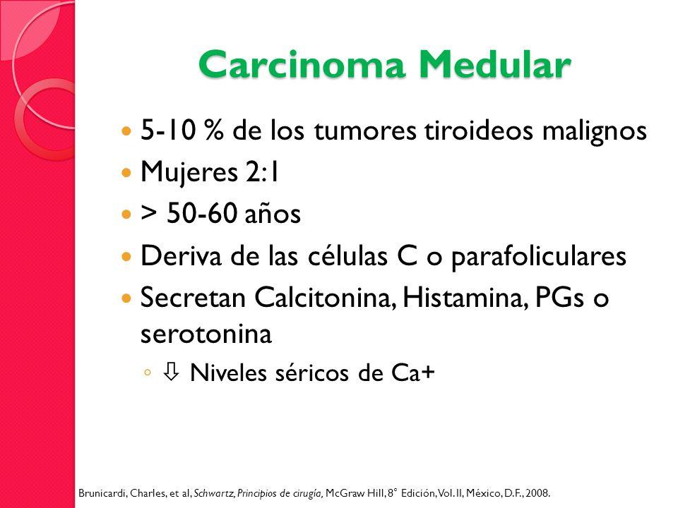 Carcinoma Medular 5-10 % de los tumores tiroideos malignos Mujeres 2:1