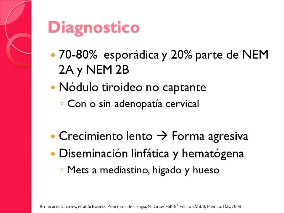 Diagnostico 70-80% esporádica y 20% parte de NEM 2A y NEM 2B