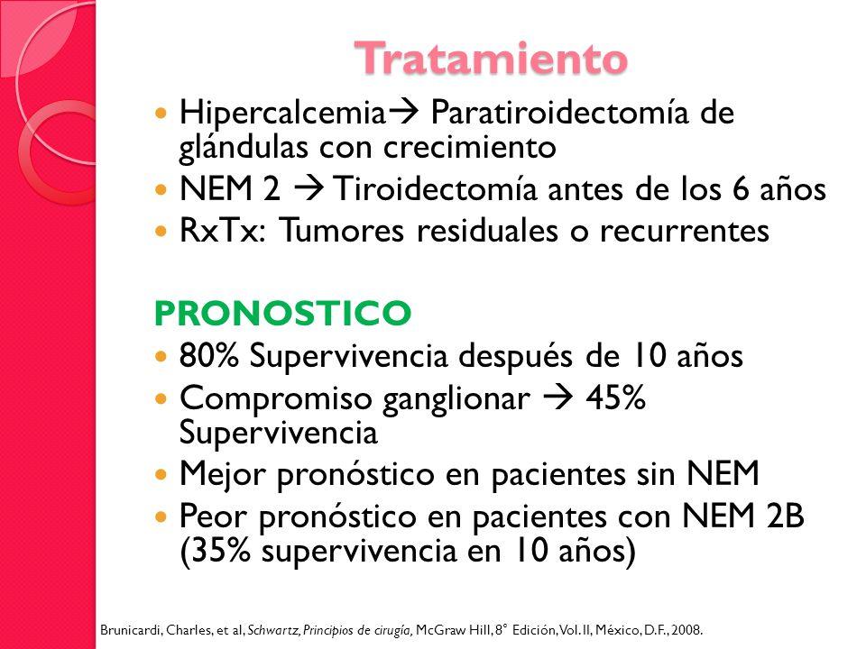 Tratamiento Hipercalcemia Paratiroidectomía de glándulas con crecimiento. NEM 2  Tiroidectomía antes de los 6 años.