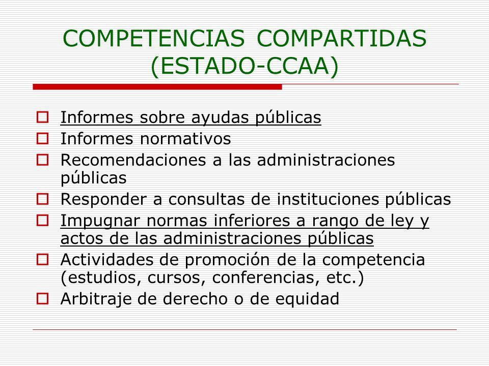 COMPETENCIAS COMPARTIDAS (ESTADO-CCAA)