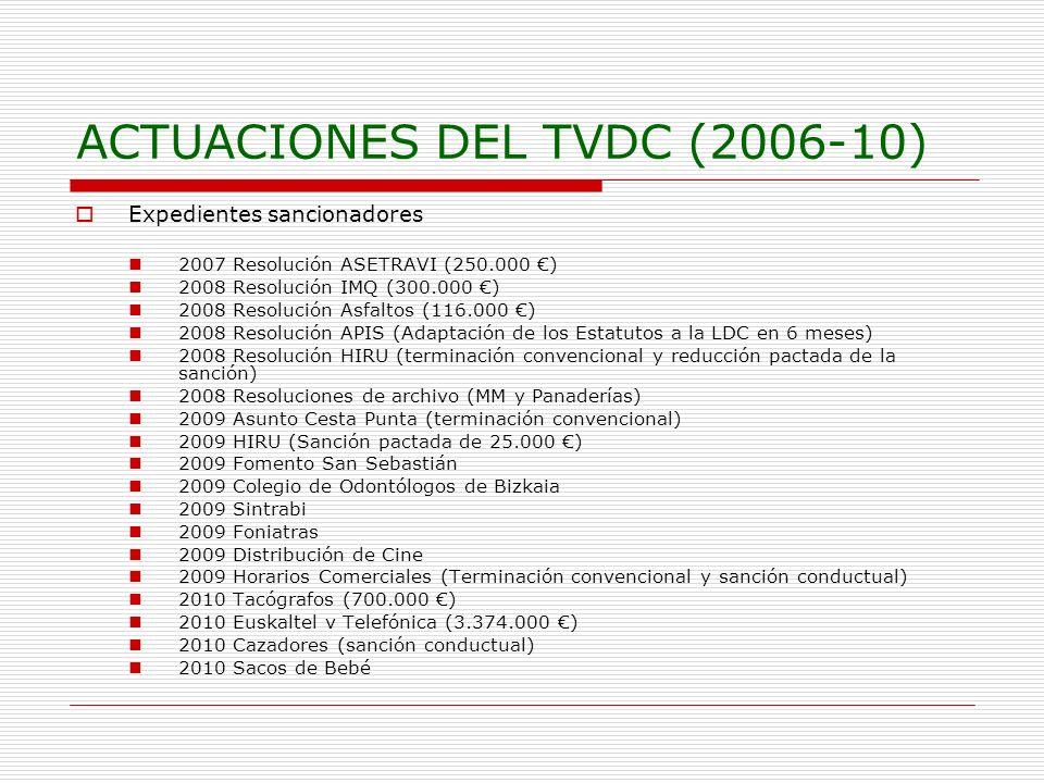 ACTUACIONES DEL TVDC (2006-10)