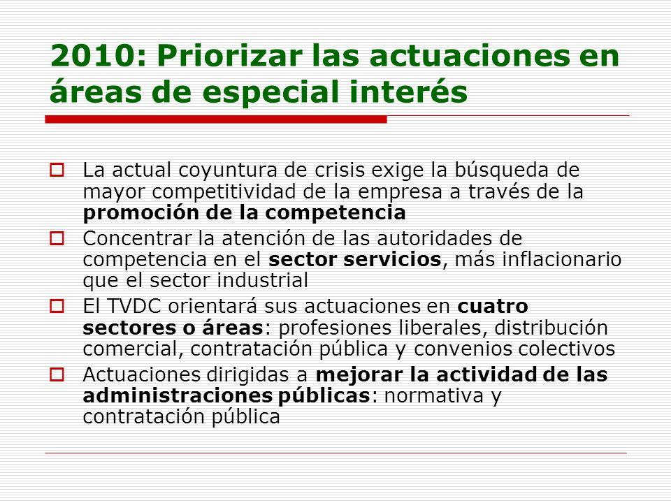 2010: Priorizar las actuaciones en áreas de especial interés