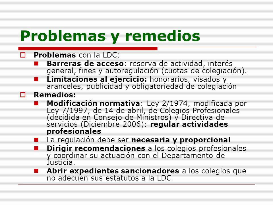 Problemas y remedios Problemas con la LDC: