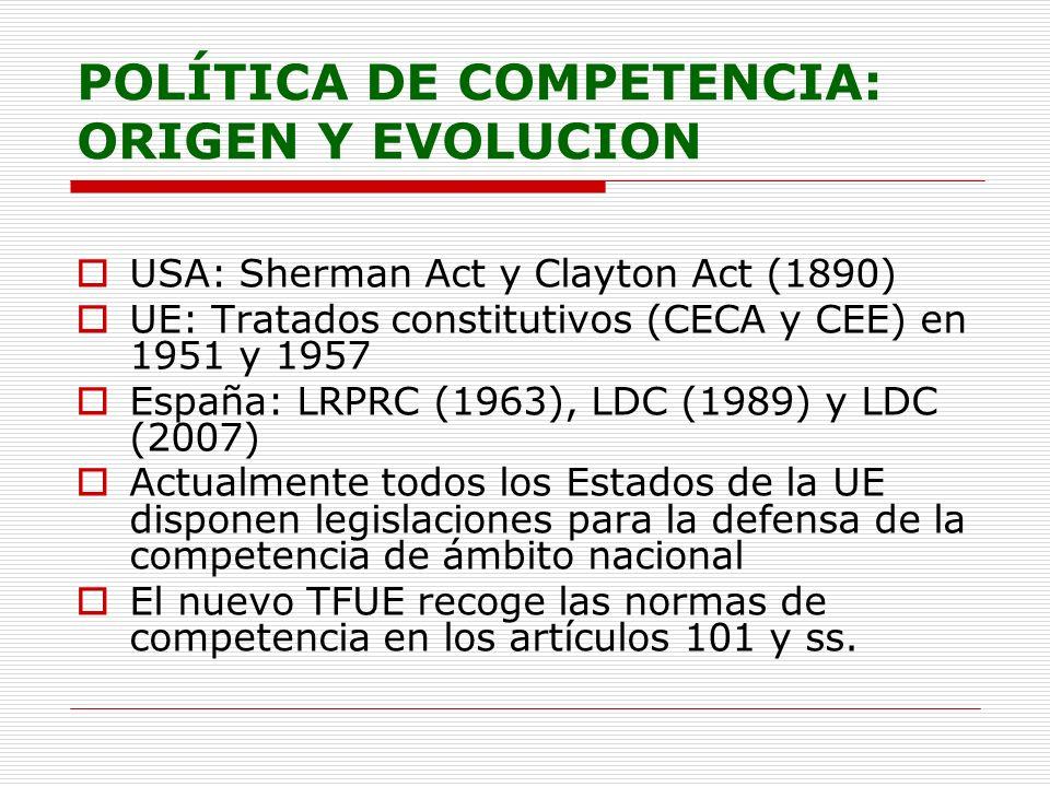 POLÍTICA DE COMPETENCIA: ORIGEN Y EVOLUCION