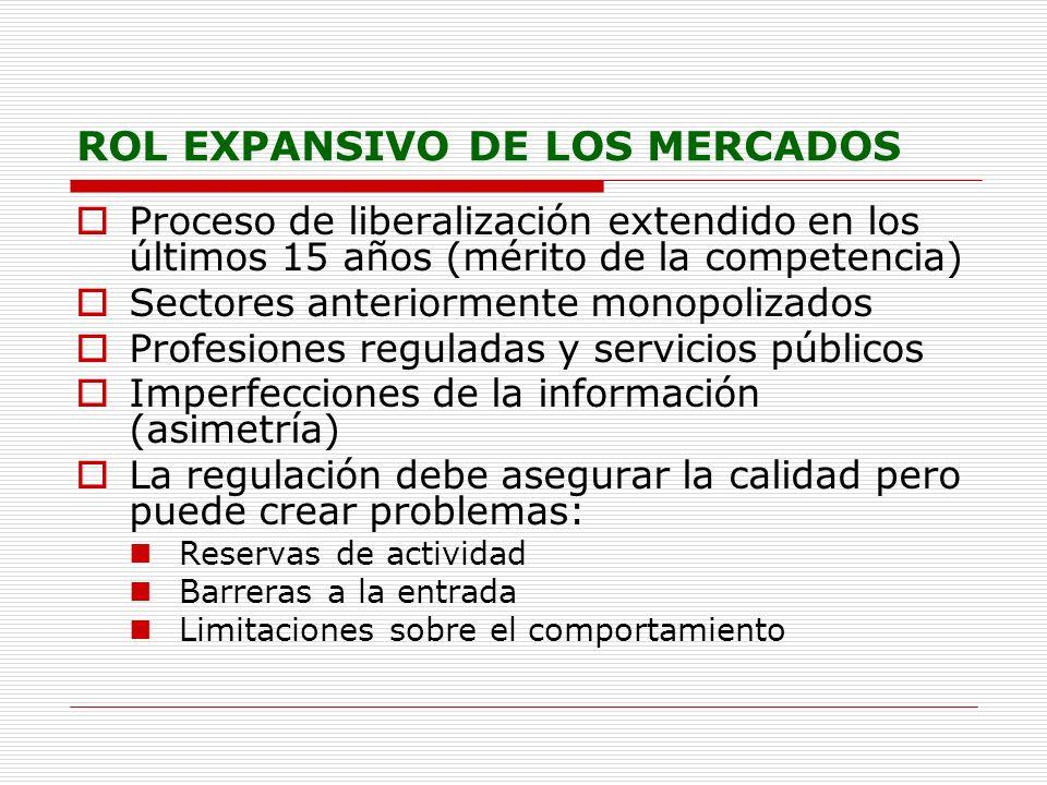 ROL EXPANSIVO DE LOS MERCADOS