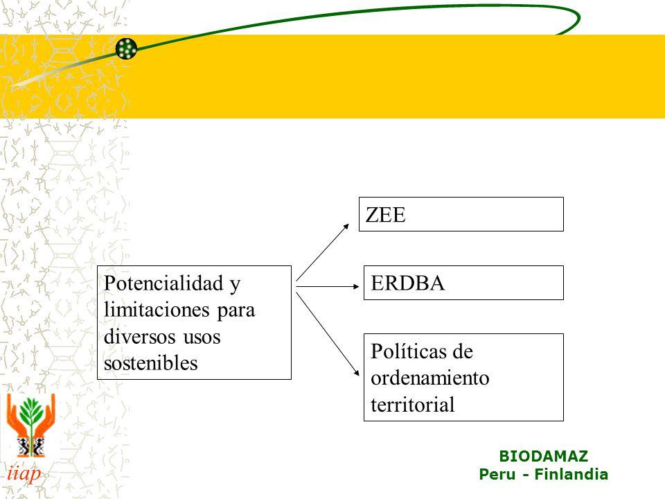 ZEE Potencialidad y limitaciones para diversos usos sostenibles.