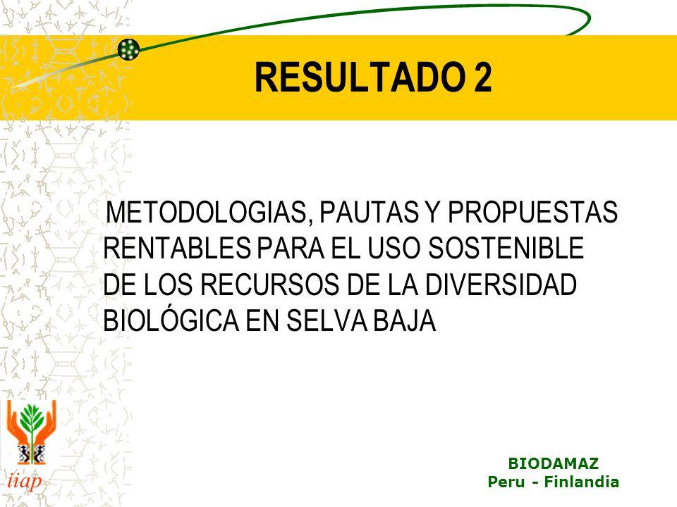 RESULTADO 2 METODOLOGIAS, PAUTAS Y PROPUESTAS RENTABLES PARA EL USO SOSTENIBLE DE LOS RECURSOS DE LA DIVERSIDAD BIOLÓGICA EN SELVA BAJA.