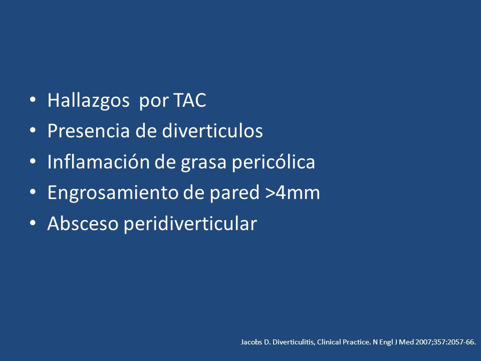 Presencia de diverticulos Inflamación de grasa pericólica
