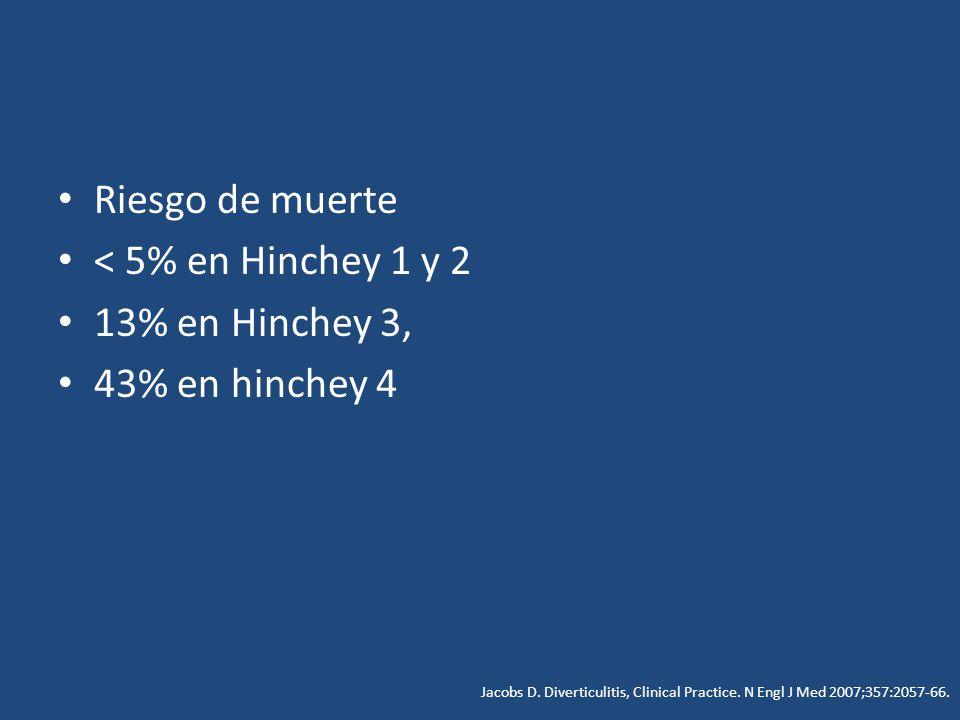 Riesgo de muerte < 5% en Hinchey 1 y 2 13% en Hinchey 3,