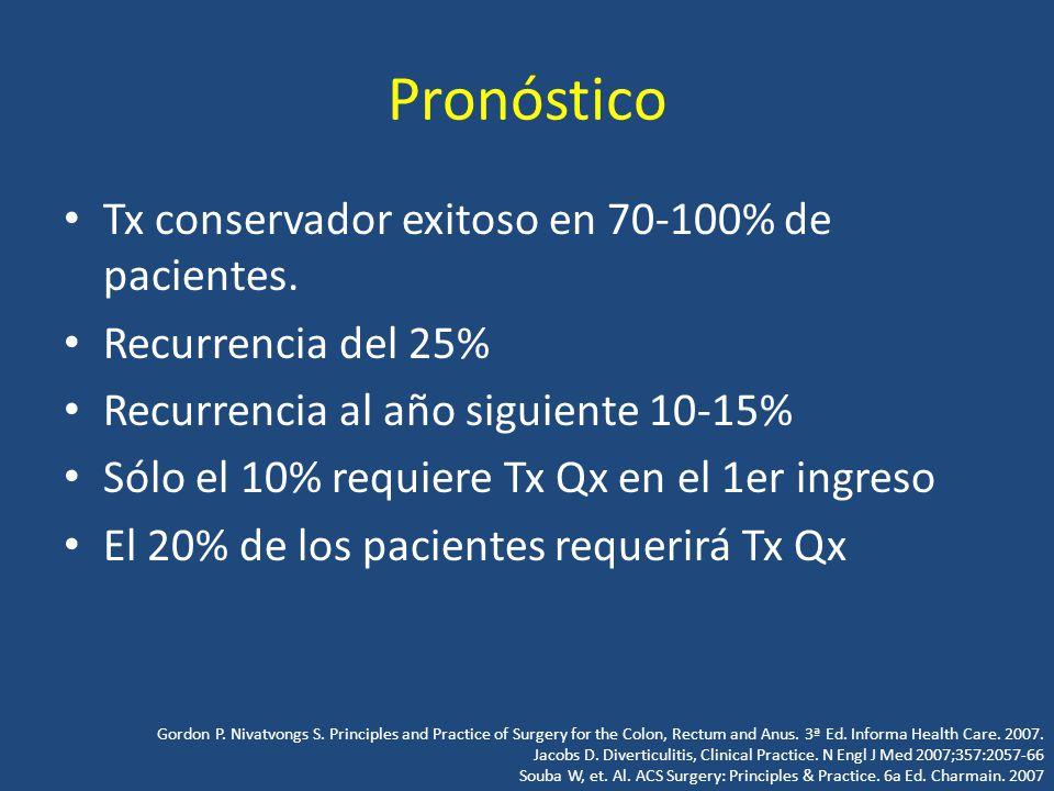 Pronóstico Tx conservador exitoso en 70-100% de pacientes.