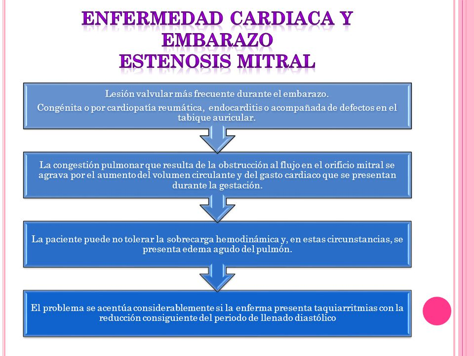 ENFERMEDAD CARDIACA Y EMBARAZO ESTENOSIS MITRAL