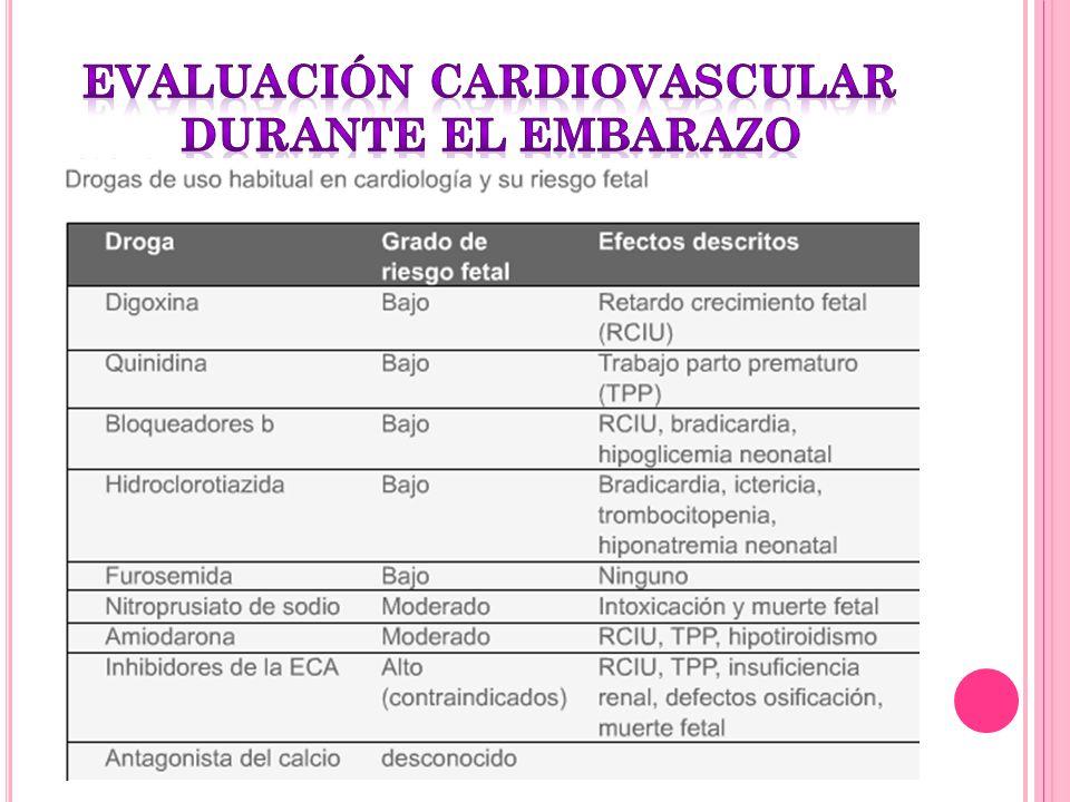 evaluación cardiovascular durante el embarazo