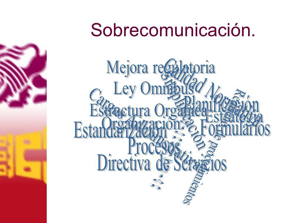 Sobrecomunicación. Mejora regulatoria Calidad Normativa Ley Omnibus