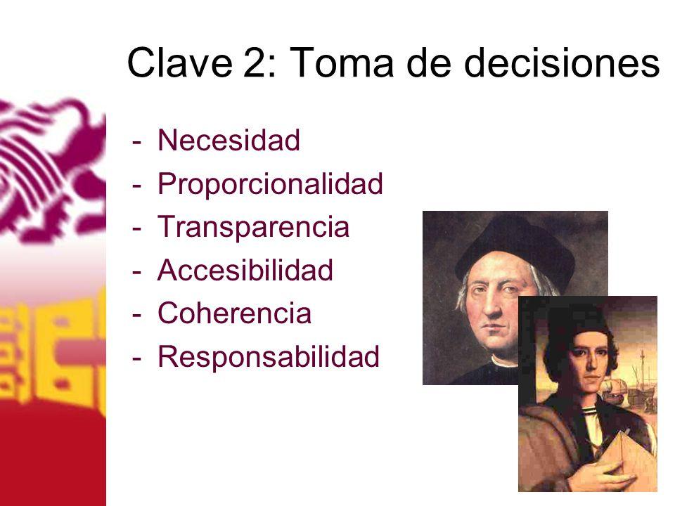 Clave 2: Toma de decisiones