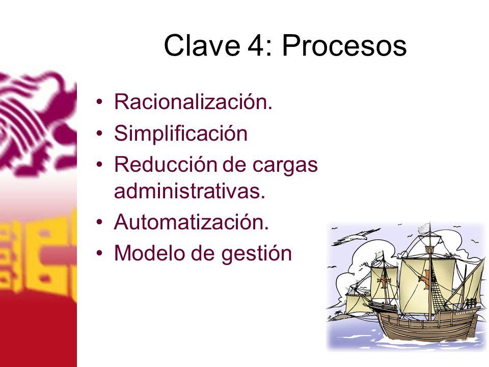 Clave 4: Procesos Racionalización. Simplificación