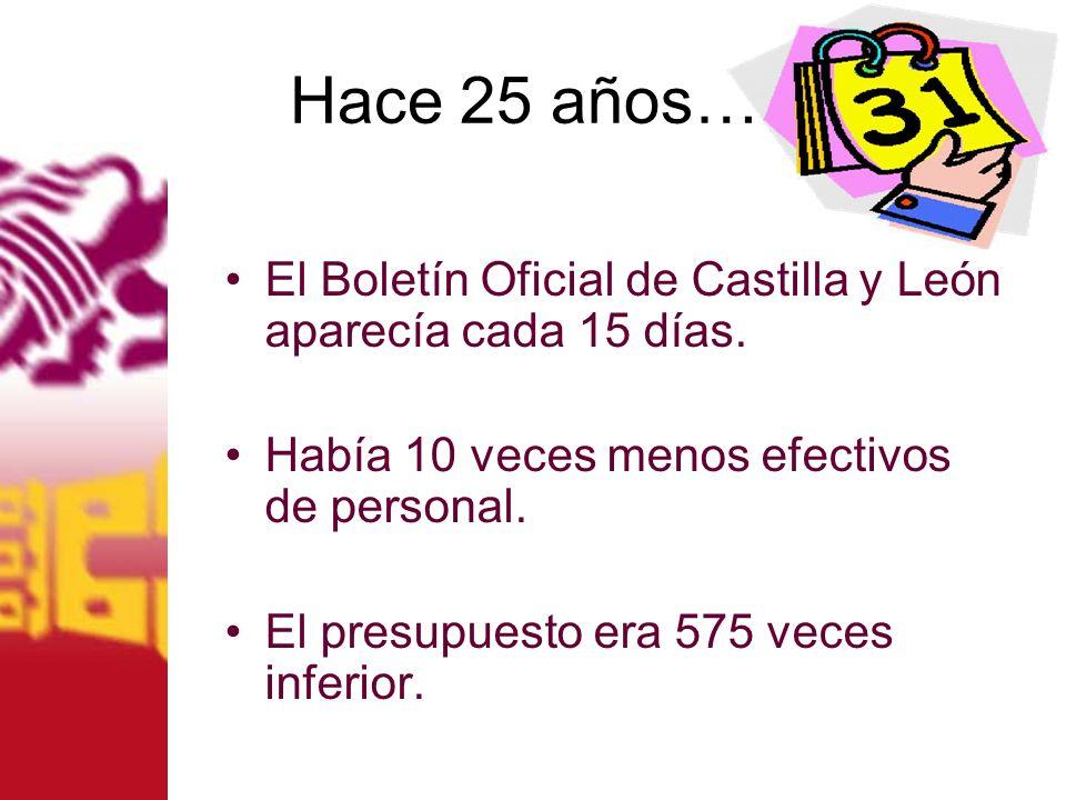 Hace 25 años…. El Boletín Oficial de Castilla y León aparecía cada 15 días. Había 10 veces menos efectivos de personal.