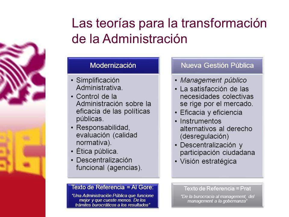 Las teorías para la transformación de la Administración