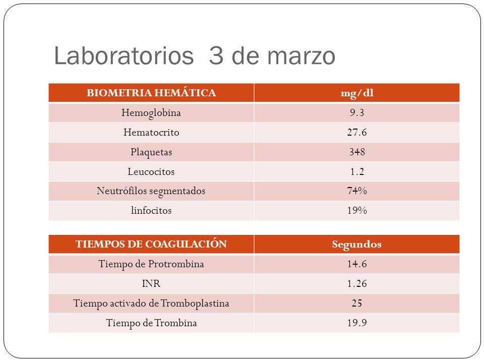 TIEMPOS DE COAGULACIÓN
