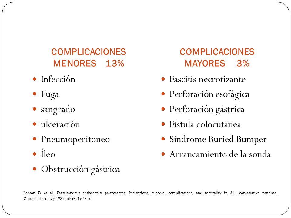 COMPLICACIONES MENORES 13% COMPLICACIONES MAYORES 3%