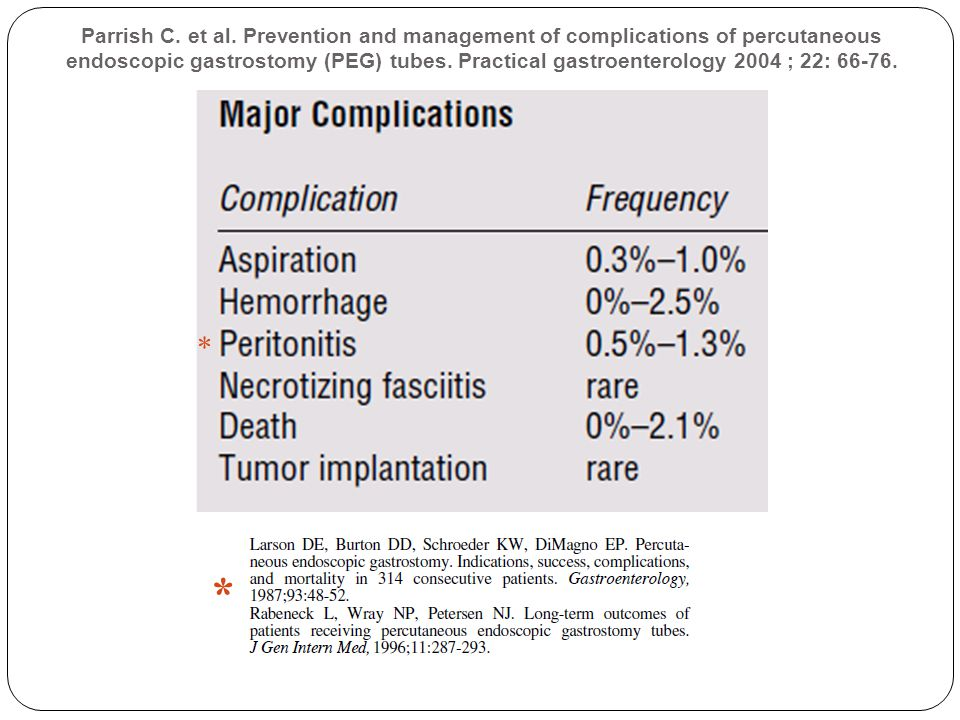 Parrish C. et al. Prevention and management of complications of percutaneous endoscopic gastrostomy (PEG) tubes. Practical gastroenterology 2004 ; 22: 66-76.