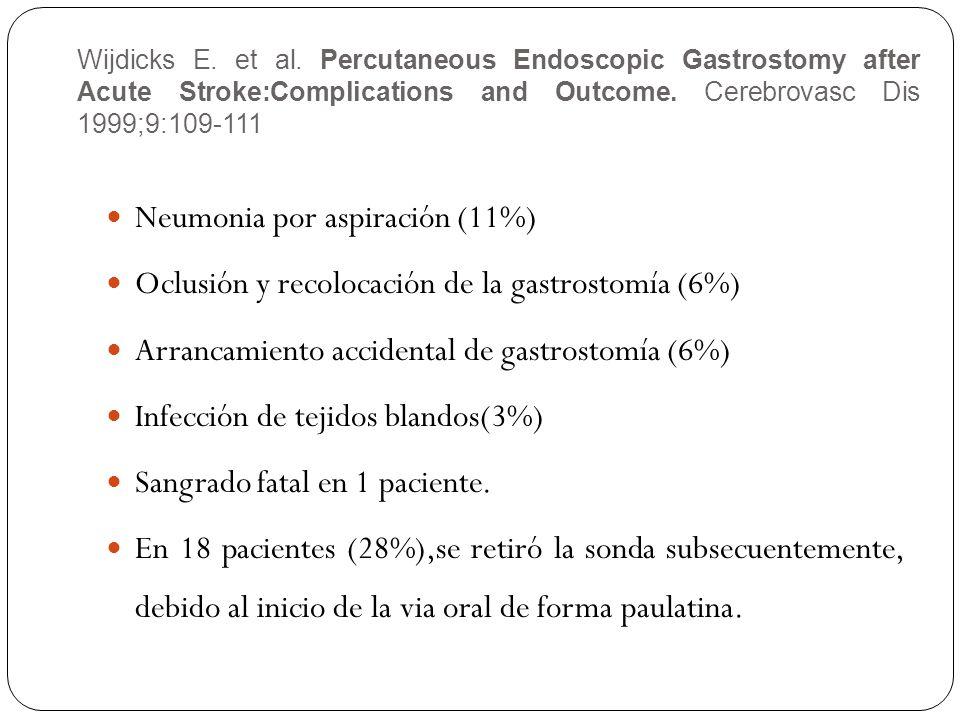 Neumonia por aspiración (11%)