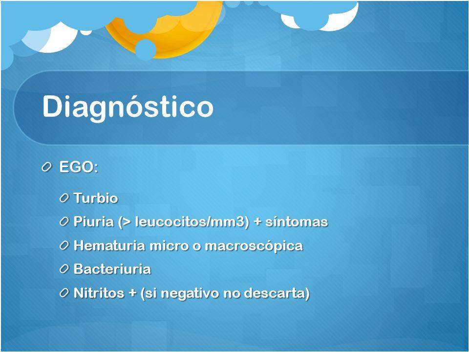 Diagnóstico EGO: Turbio Piuria (> leucocitos/mm3) + síntomas