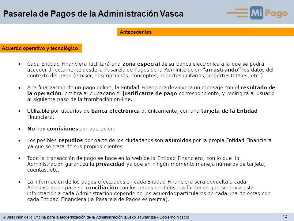 Antecedentes Acuerdo operativo y tecnológico.