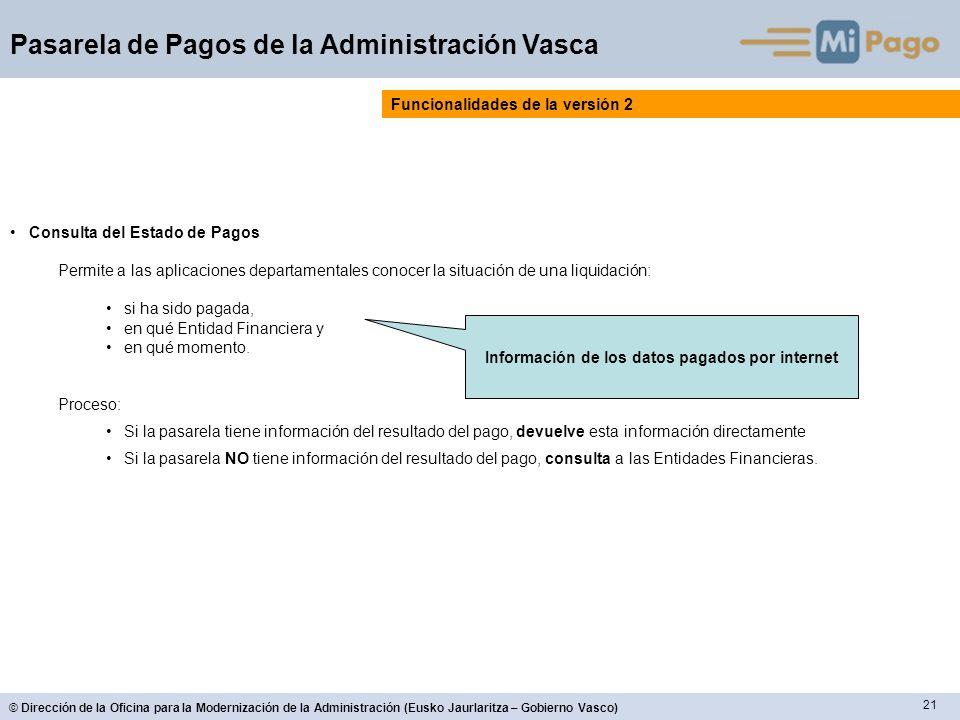 Información de los datos pagados por internet