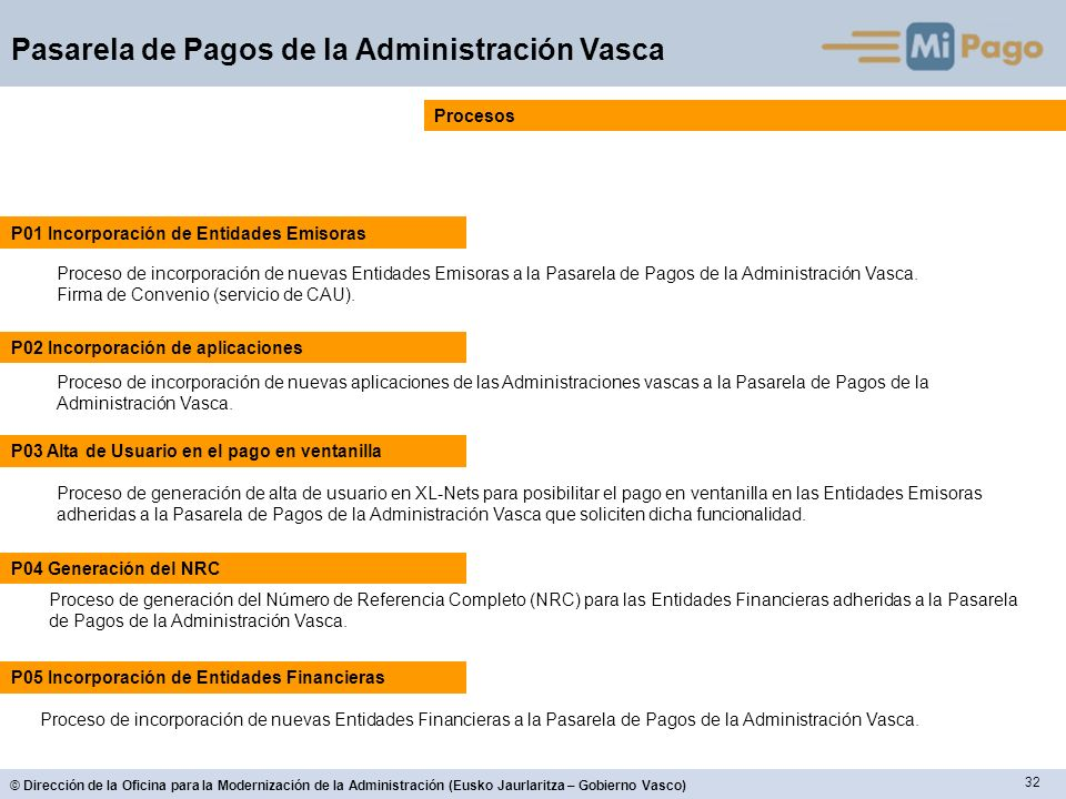 Procesos P01 Incorporación de Entidades Emisoras.