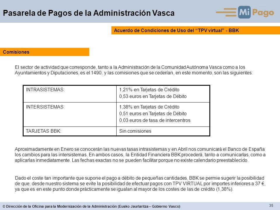 Acuerdo de Condiciones de Uso del TPV virtual - BBK