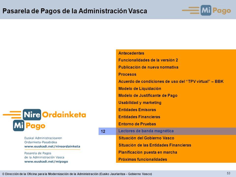 Antecedentes Funcionalidades de la versión 2. Publicación de nueva normativa. Procesos. Acuerdo de condiciones de uso del TPV virtual – BBK.