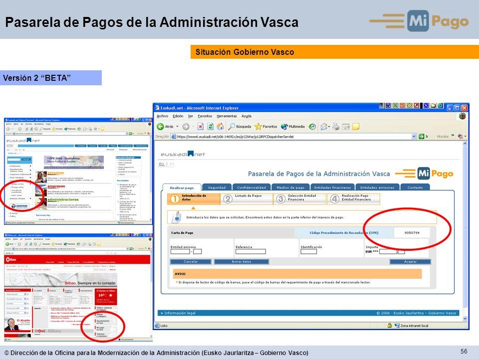 Situación Gobierno Vasco