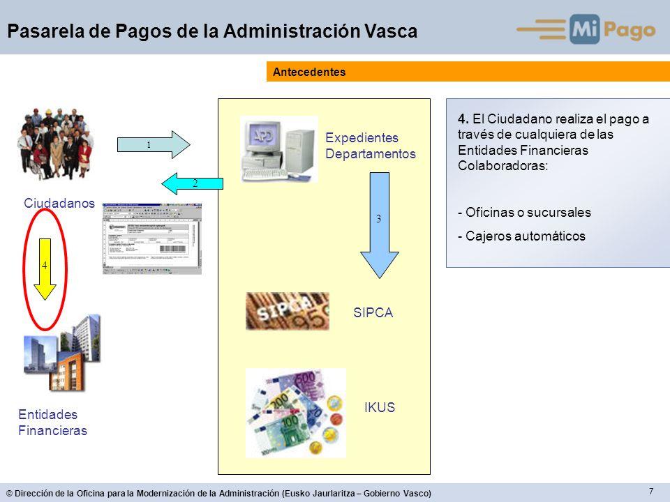 - Oficinas o sucursales Cajeros automáticos Expedientes Departamentos